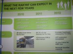 Timeline for improvements to bus & rail public transport service. Image courtesy of TRANSIT. Poster courtesy of PEMANDU / UPT